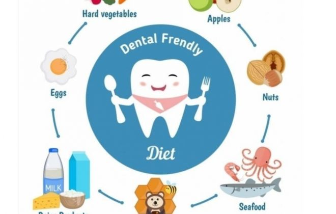 1 660x420 - رژیم غذایی و سلامت دهان و دندان