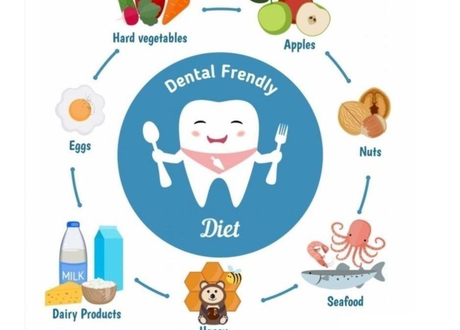 1 940x675 - رژیم غذایی و سلامت دهان و دندان