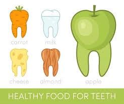 2 - رژیم غذایی و سلامت دهان و دندان